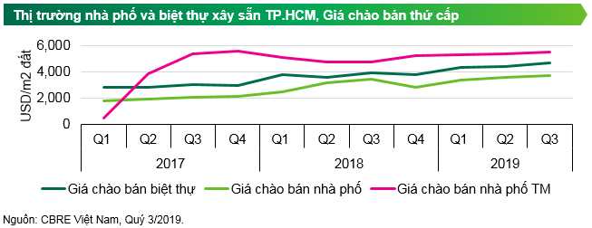 VN-Chart-7-PNG-5493-1570604397.png