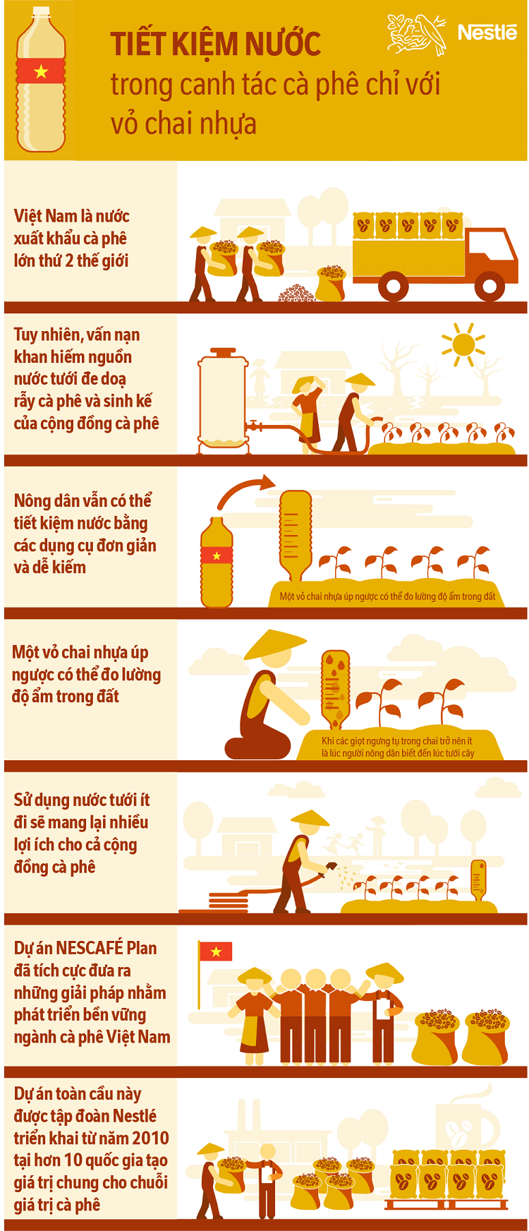 infographic-Chai-nuoc-up-nguoc-1817-1624